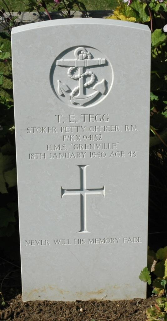 Thomas Tegg